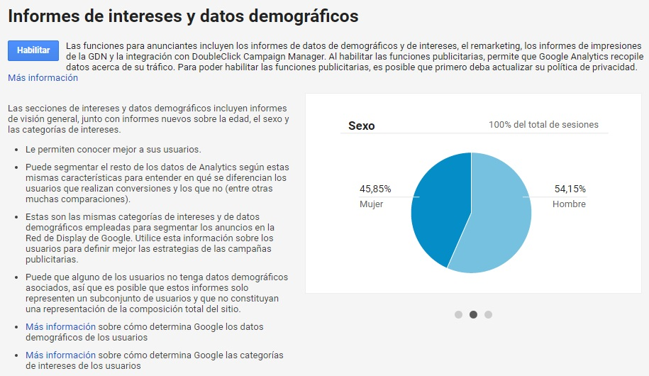 Datos Demográficos Analytics